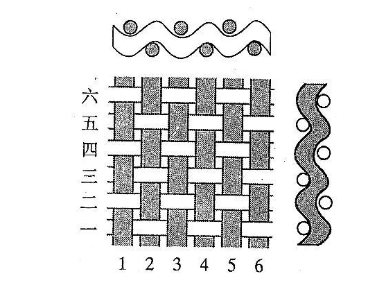 工业滤布平纹织法