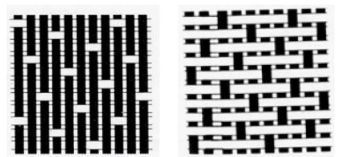 左为经面缎纹,右为纬面缎纹